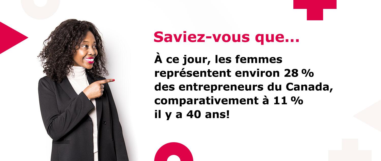 À ce jour, les femmes représentent environ 28 % des entrepreneurs du Canada, comparativement à 11 % il y a 40 ans!